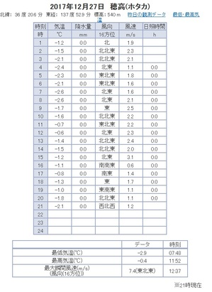 azumino_20171227_01.jpg